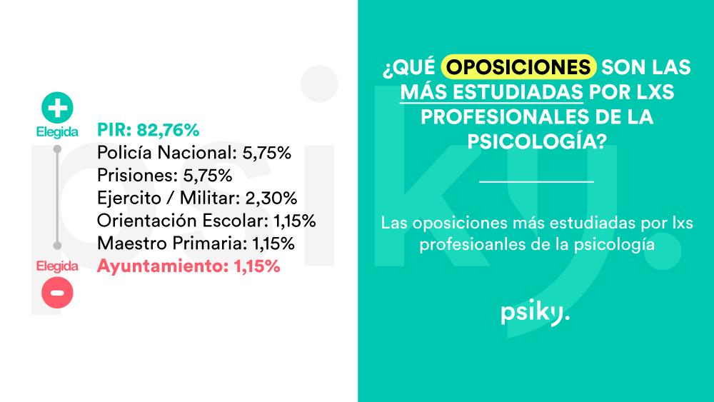 oposiciones más elegidas por profesionales de la psicología